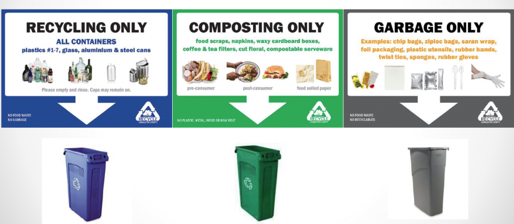 recycling-compost-trash-signage-with-slim-jim-bin